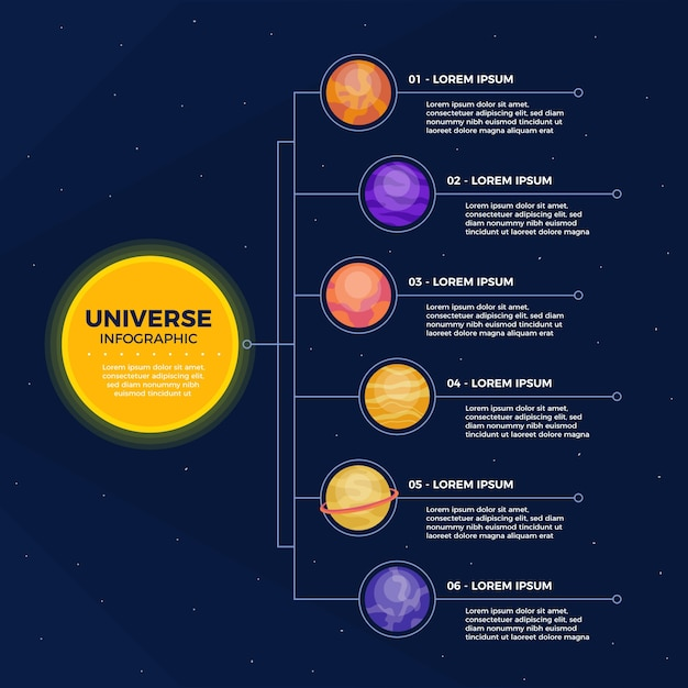 Flat universe infographic with planets and text boxes Free Vector