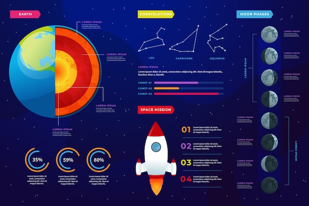 Flat universe infographic Free Vector