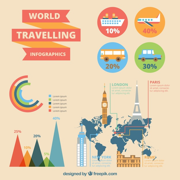 Flat world travelling infography Free Vector