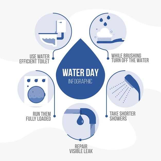 Flat world water day infographic template Free Vector