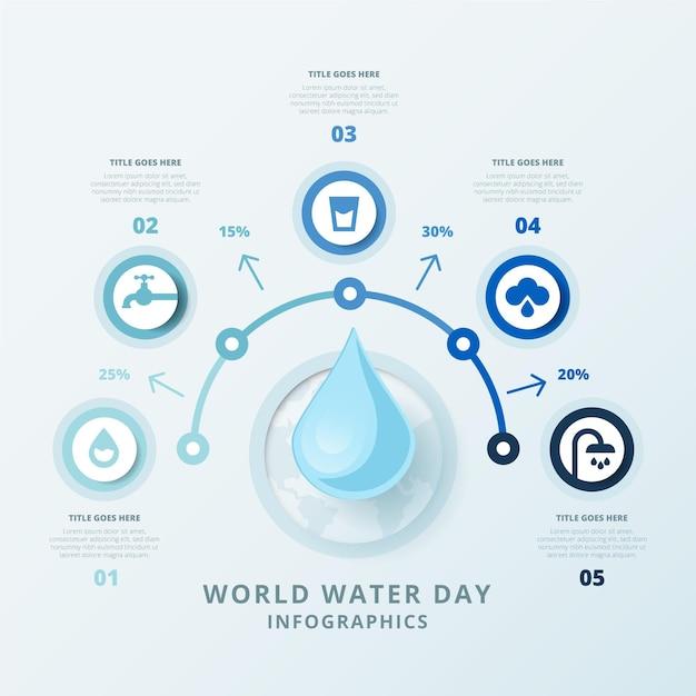 Giornata mondiale dell'acqua piatta infografica Vettore gratuito
