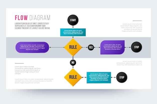 Flow diagram - infographic concept Free Vector