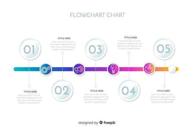 Flowchart infographic Free Vector