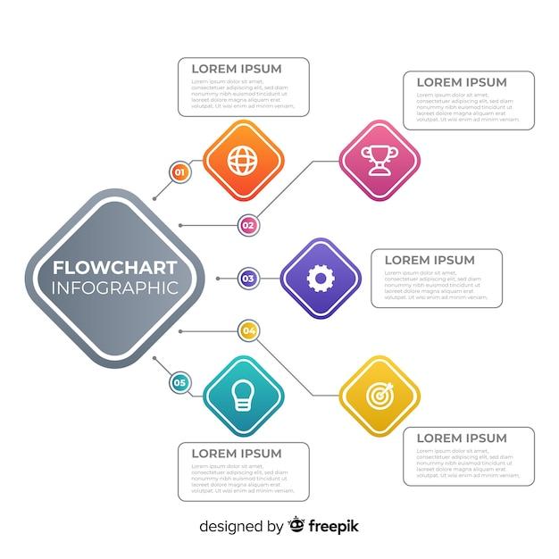 Flowchart Free Vector