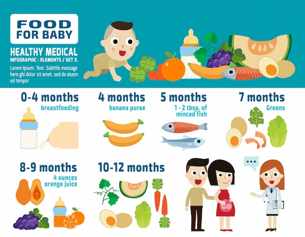 Food for baby concept infographic vector illustration Premium Vector