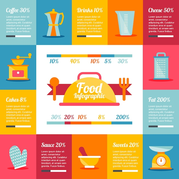 Food Infographic Template Vector Free Download
