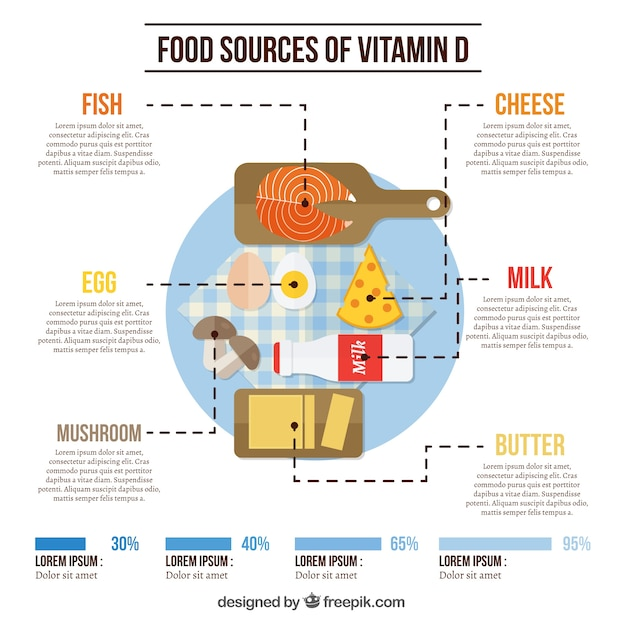 Food infographics with vitamin d Free Vector