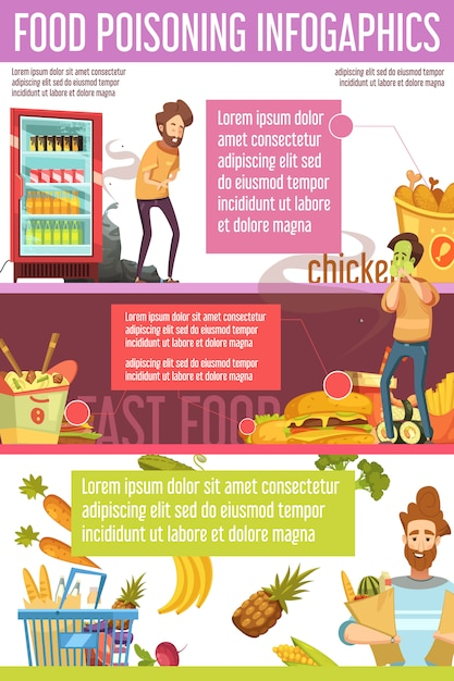 Food poisoning causes effects treatments and healthy choices 3 retro cartoon banners infographic pos Free Vector