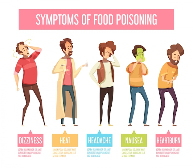 Food poisoning signs and symptoms men retro cartoon infographic poster with nausea vomiting diarrhea Free Vector