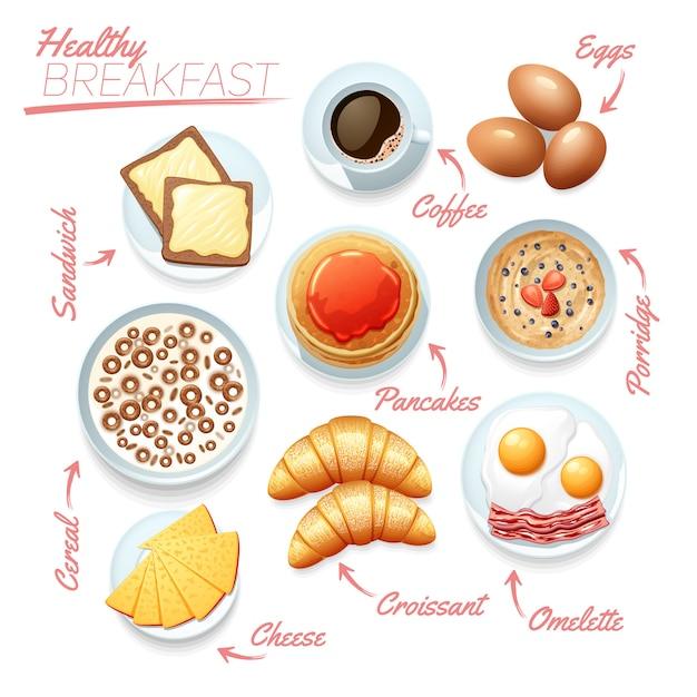 Food poster of various tasty healthy breakfast components on white background Free Vector