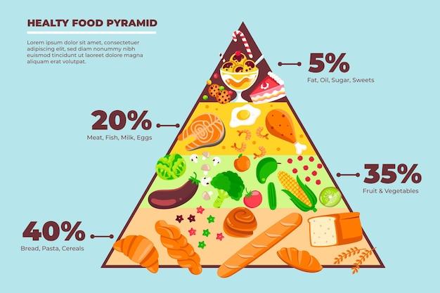 Концепция питания пищевой пирамиды Бесплатные векторы