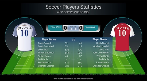 Football or soccer players statistics board Vector   Premium