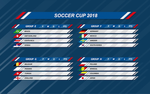 0bfb5edf259 Football world cup groups. 2018 soccer world tournament in russia. Premium  Vector