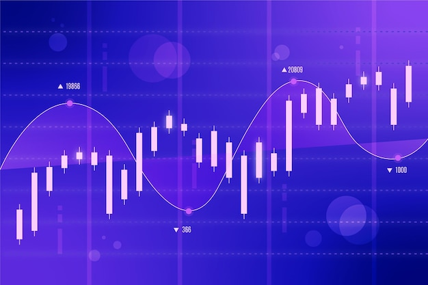 Forex trading background design Free Vector