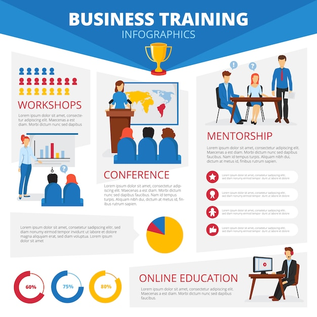 Forms of business training and consulting flat infographic poster with online education Free Vector
