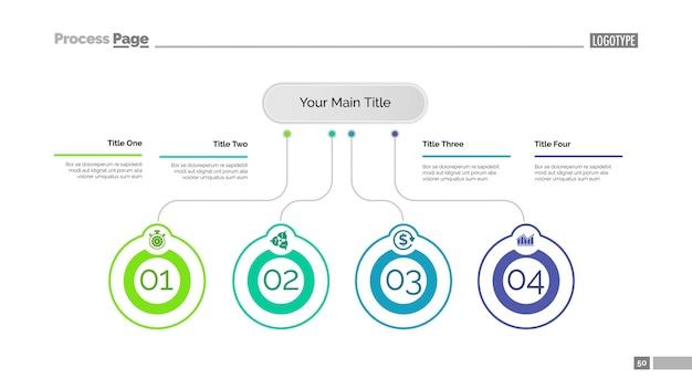 Шаблон с четырьмя бизнес-идеями Бесплатные векторы