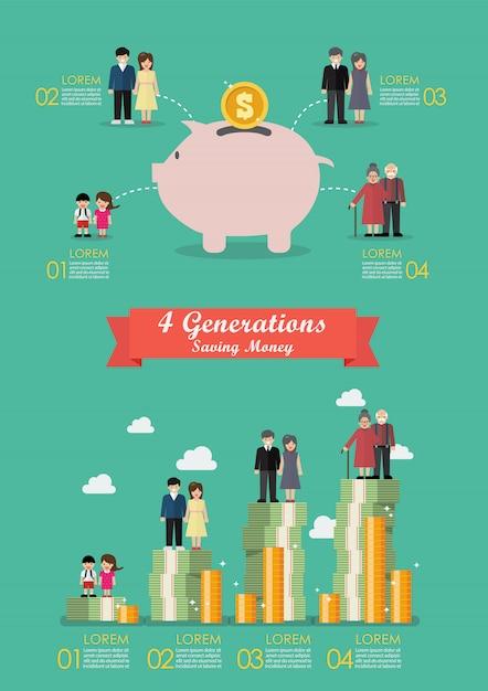 Four generation saving money collection infographic Premium Vector