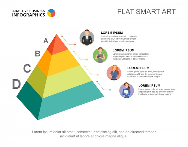 Four Pyramid Levels Process Chart Template For Presentation Vector