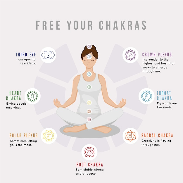 Free your chakras concept Free Vector