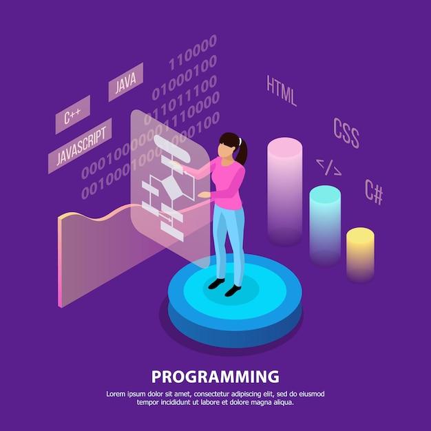 インフォグラフィック画像の人々のキャラクターとカラフルな画像の編集可能なテキストとフリーランスプログラミング等尺性組成物 無料ベクター