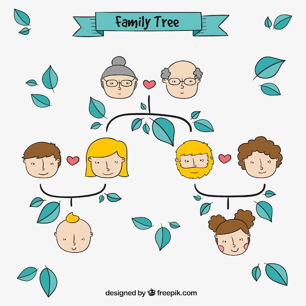 Friendly family tree with hand drawn people 無料ベクター