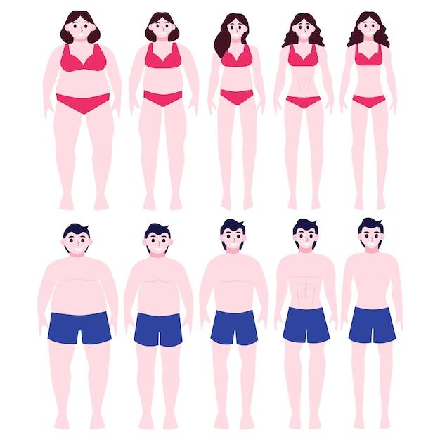 От жирной к подходящей концепции. женщина и мужчина, страдающие ожирением, худеют. Premium векторы