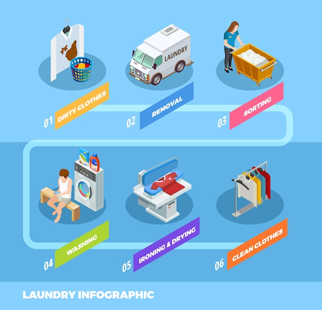 Full service laundry infographic isometric flowchart Free Vector