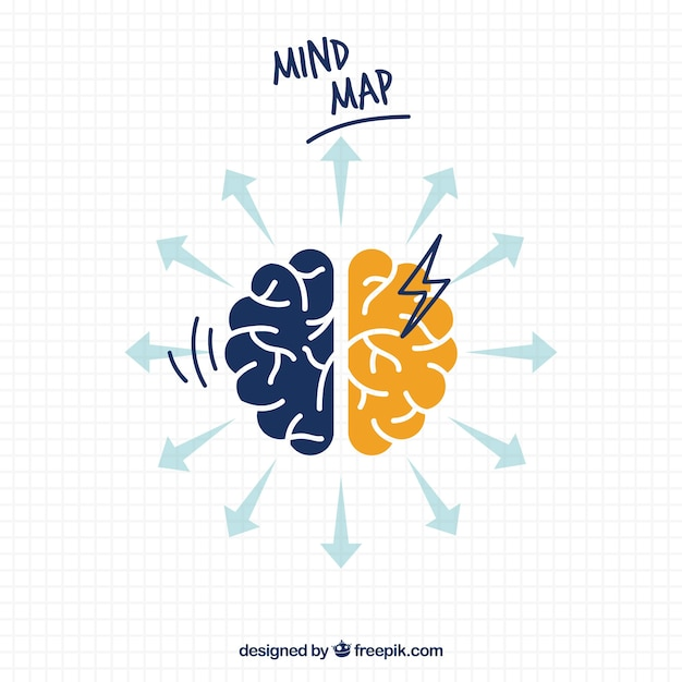 Fun mindmap template with brain Free Vector