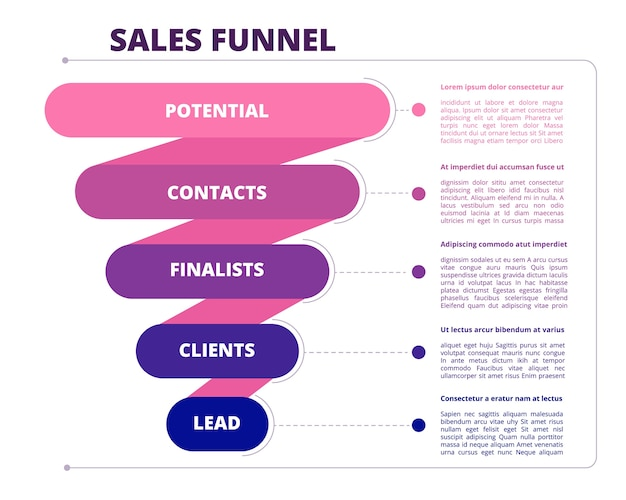 Funnel sales. marketing business symbols of leads generation and conversion infographic picture. illustration potential contact and conversion optimization marketing Premium Vector
