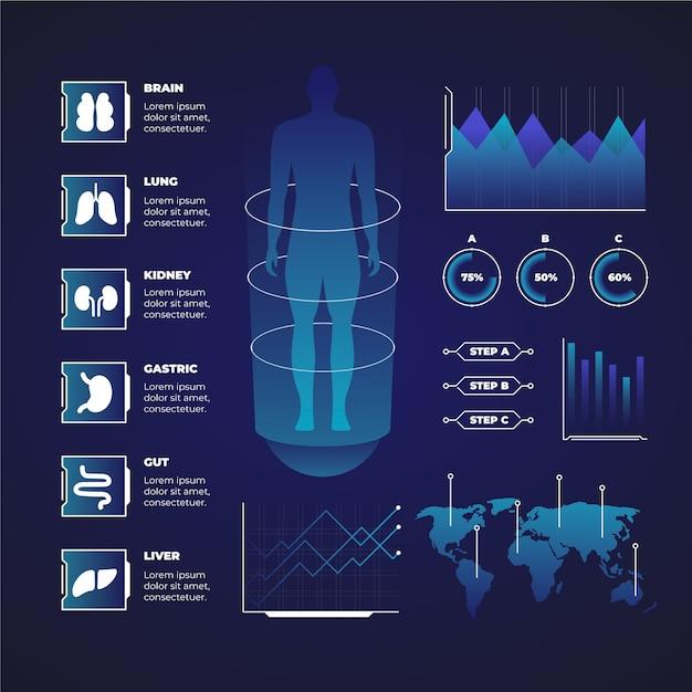 Futuristic medical infographic Free Vector