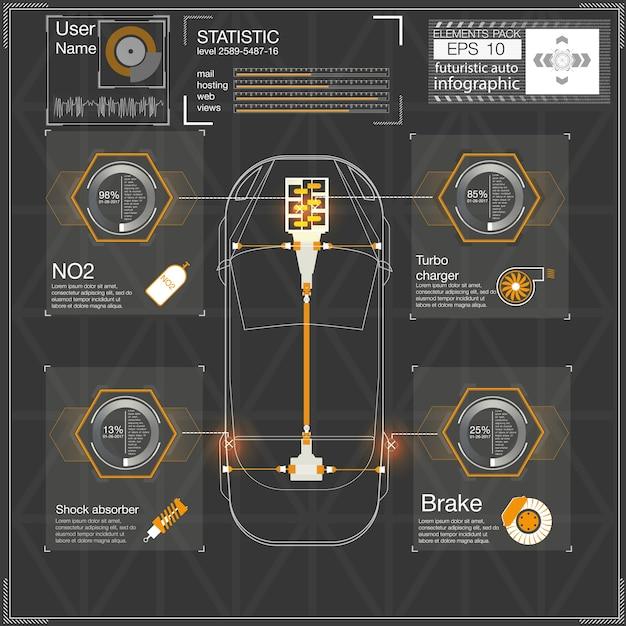 Футуристический пользовательский интерфейс. hud ui. абстрактный сенсорный пользовательский интерфейс. инфографика автомобилей. абстрактная наука. иллюстрация. Premium векторы
