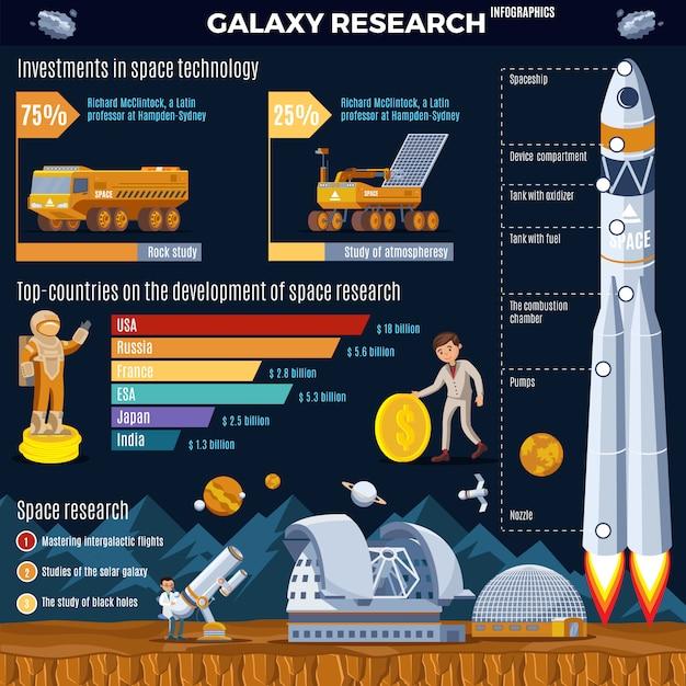 Galaxy research infographic concept Vettore gratuito