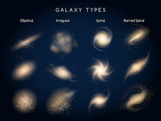 Galaxy types vector icons Premium Vector