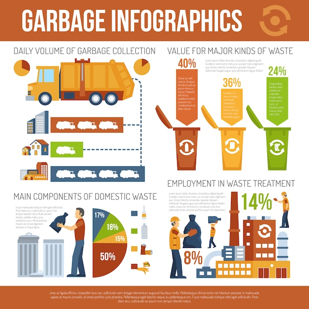 Garbage concept infographics Free Vector