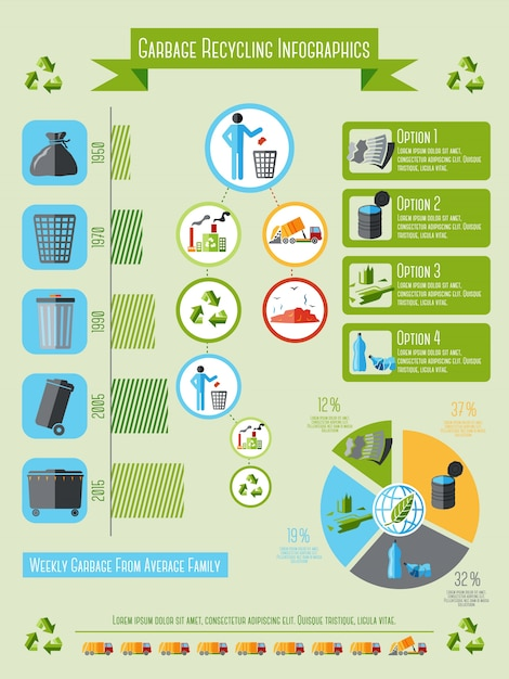 Garbage infographics set Free Vector