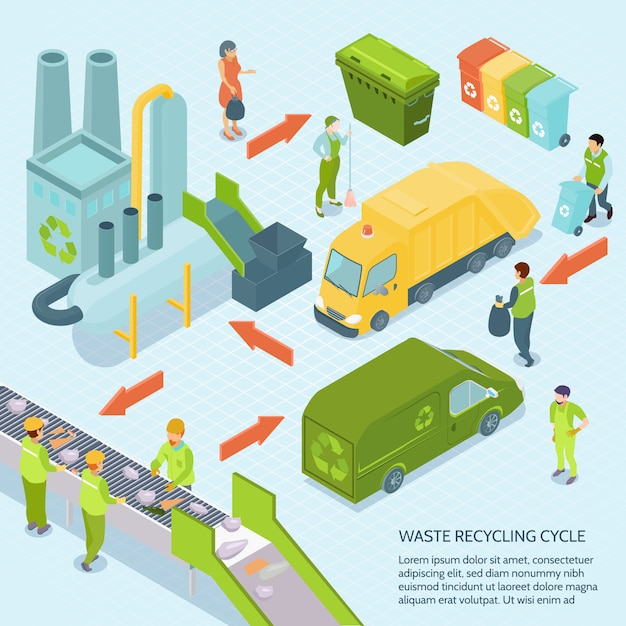 Garbage recycling cycle isometric illustration Free Vector