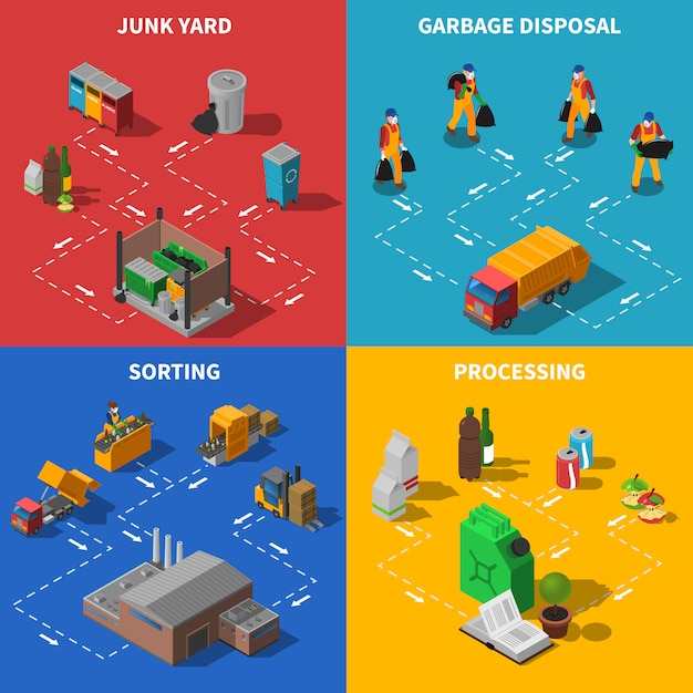 Garbage recycling isometric concept icons set Free Vector