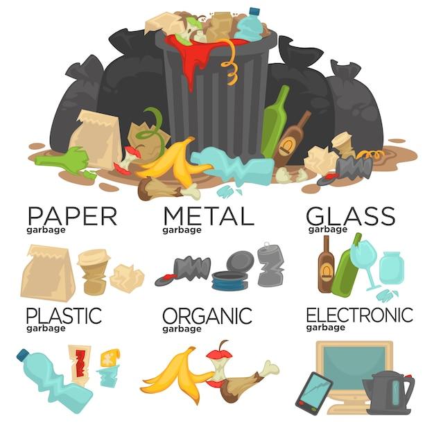 Сортировка мусора: пищевые отходы, стекло, металл и бумага, пластик электронный, органический. Premium векторы