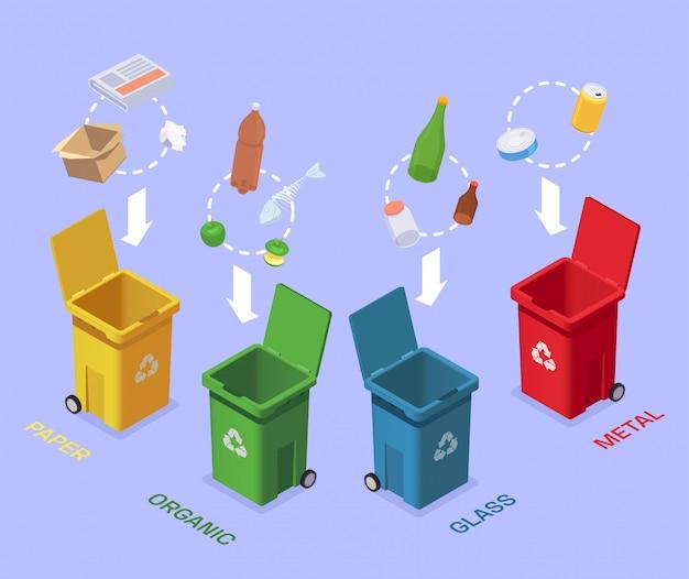 Утилизация мусора изометрической композиции с концептуальными изображениями разноцветных бункеров и различных групп мусора векторные иллюстрации Бесплатные векторы