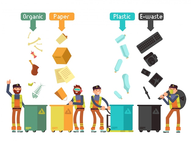 Garbage waste segregation for recycling vector concept Premium Vector