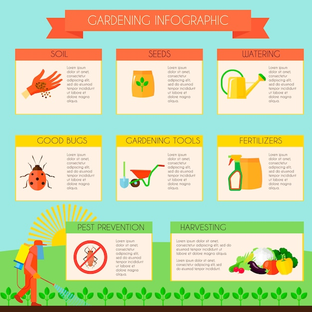 Gardening infographic set with pest prevention symbols flat vector illustration Free Vector