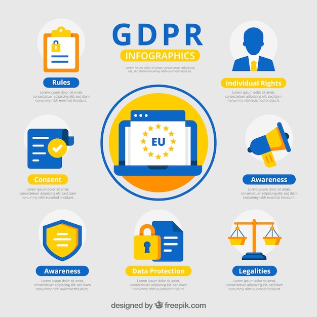 Gdpr concept with infographic design Free Vector