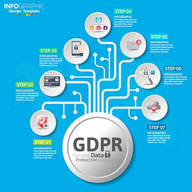 一般データ保護規制(gdpr)の概念 Premiumベクター
