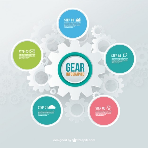 Infographic gear template free