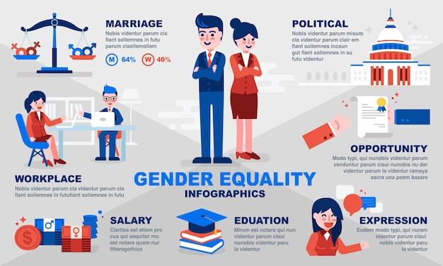 Gender equality infographic template. Premium Vector