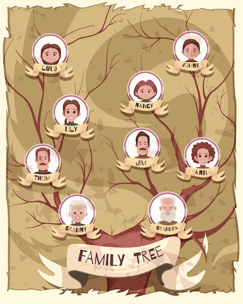 Генеалогическое древовидное множество членов семьи от пожилых людей до молодого поколения Бесплатные векторы