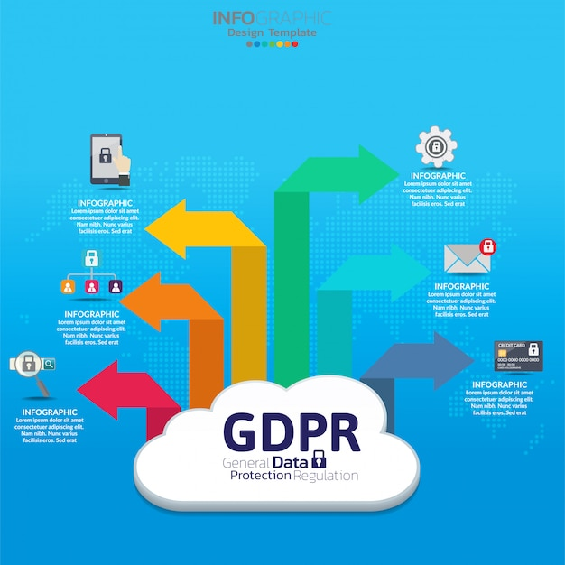 General data protection regulation (gdpr) concept. Premium Vector