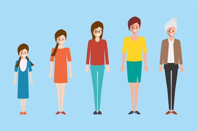 Generation of people and stages different ages. Premium Vector