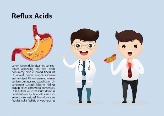 胃食道逆流症(gerd) Premiumベクター