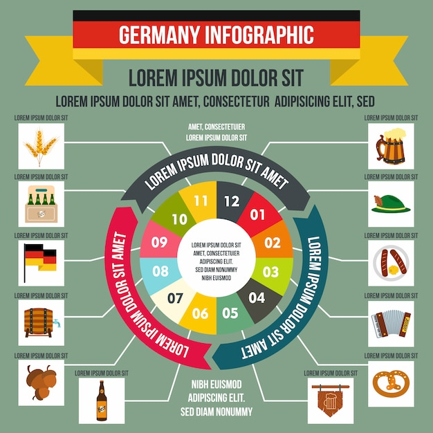 Germany infographic in flat style for any design Premium Vector